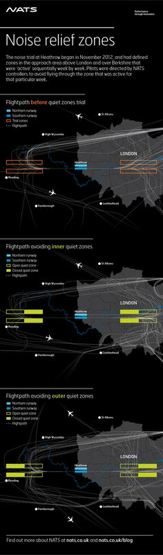 Noise Respite zones: #NATS works with #airports and #airlines to help them…