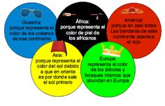 significado del color de los anillos Feng Shui, Chart, Sports, Ideas, School, Ocean Colors, Color Meanings, Olympic Games Kids, Powerpoint Background Templates