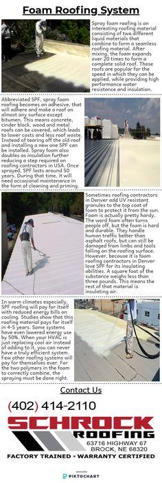8 Best Foam Roofing images in 2013 | Foam roofing, Spray
