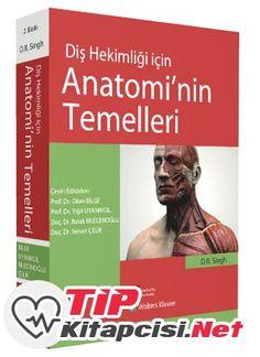 Diş Hekimliği için Anatominin Temelleri Kitabı 2019 yılı 1156 sayfa sayısına sahip olup editör D.R. Singh çeviri editörü Bilge, Uyanıkgil, Bilecenoğlu, Çelik ISBN:9786057607065. Diş Hekimliği için Anatominin Temelleri Kitabını Tıp Kitapları kategorisinde hızlıca ulaşıp satın alabilirsiniz. #Diş #Hekimliği #için #Anatominin #Temelleri #tıpkitapcisi #kitap #kitaplar #book Movies, Movie Posters, Films, Film Poster, Cinema, Movie, Film, Movie Quotes, Movie Theater