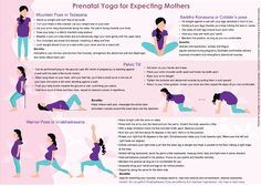 Pre-natal Yoga Poster.  you can buy it on www.kandmool.com