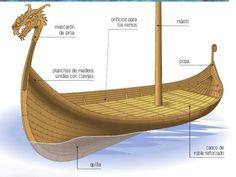 labeled vikingship.bmp (320×244) | Viking ship, Viking ...