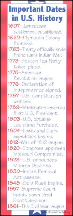 Important Dates in US History to Teach Our Children ...... Yes Teach Our Children so that THEY ARE Aware of their Nation, it's Wonders and Woes.