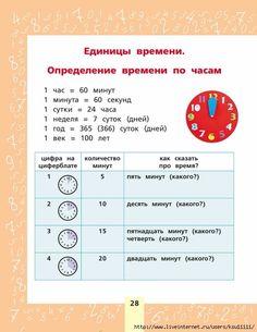 Все правила по математике. Обсуждение на LiveInternet - Российский Сервис Онлайн-Дневников Study, Math, Children, School, Young Children, Studio, Boys, Math Resources, Kids