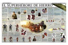 El superhéroe de Hierro