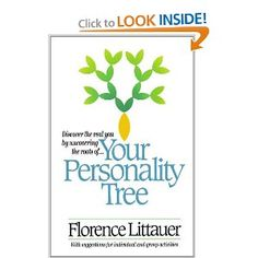 Learn about your personality type.