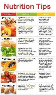 vitamins and mineral facts and why and how to get some!!!!!!!!