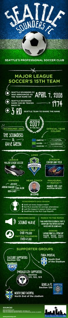 Seattle Sounders FC - Infographic design