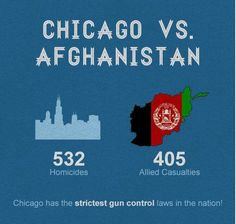 Chicago vs Afghanistan | Anonymous ART of Revolution