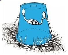how to keep that RV/Camper power cord off the wet ground. Just get a kids sand bucket, and cut some holes. Brilliant!