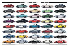 Porsche History 1948-2012.