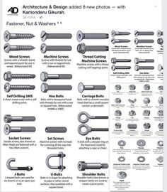 different types of fasteners bolts and screws can be obtained with rh pinterest com