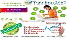 Why Digital Marketing Is Essential For Everyone?