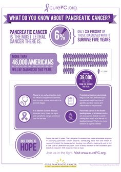 Natural Cures For Pancreatic Cancer Treatment