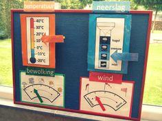 Leuk voor het thema 'weer' - Temperatuur - Neerslag - Bewolking - Wind