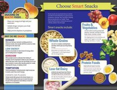 "Choose smart snacks to keep you energized between meals with the tips inside the Healthy Snacking Tri-Fold Brochure. This educational nutrition brochure includes pointers for making healthy snack choices. The snacking pamphlet helps promote good nutrition and health by explaining the benefits of healthy snacking, why we snack, what food groups to include, as well as lists of simple and nutritious snack ideas to take with you when you're on the go. 50 copies, 8 ½"" x 11"", tri-fold Good Healthy Recipes, Easy Healthy Dinners, Healthy Kids, Healthy Dinner Recipes, Nutrition Education, Kids Nutrition, Nutrition Products, Smart Snacks, Group Meals"