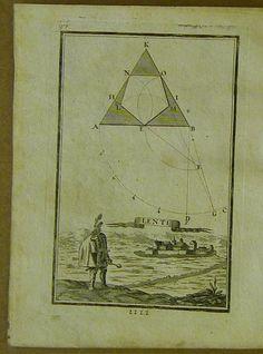 Burckhard Von Birckenstein, Anton Ernst: Lenti  nyomtatásban: Augsburg. 1689