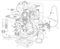 La Marzocco Linea service manual. A great piece of design