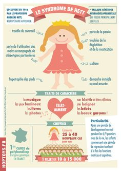 Rett syndrome infographic - During the last information days on RETT syndrome that will take place in Grenoble on Saturday May - Writing Websites, Blog Writing, Autism Education, Special Education, Kids Planner, Nursing Notes, Psychology, Science, Teaching