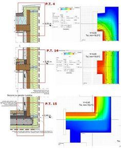 Energy Box является сейсмостойкого пассивный дом построен из кросс-клееного бруса: TreeHugger