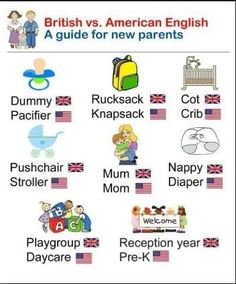 US/UK differences relating to babies/young children British English Accent, British English Words, Learn English Words, English Study, English Lessons, British Slang, English Sentences, English Vocabulary Words, English Phrases