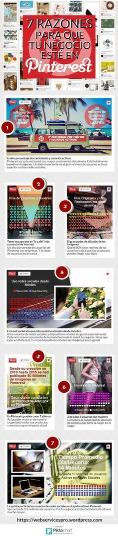 Si tu negocio tiene productos que mostrar deberías estar en #Pinterest, probablemente el mejor escaparate posible. 7 razones para que tu #Negocio esté en Pinterest