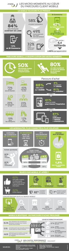 Nous consultons notre smartphone jusqu'à 39 à 50 fois par jour !