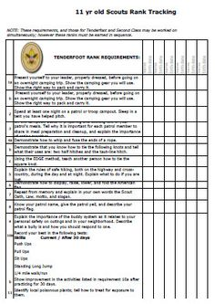Printables Eagle Scout Requirements Worksheet scouts boys and timeline on pinterest 11 year old rank tracking