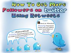 How to Get More Followers on Twitter Using Retweets How To Get Followers, Twitter Followers, Get More Followers, Twitter Tips, Business Profile, Pinterest For Business, Pinterest Marketing, Social Media Marketing, How To Become