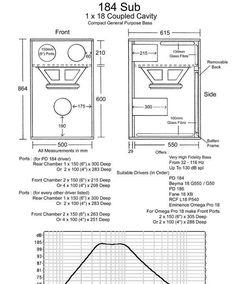 Planos de cajas acusticas detallados mas imagenes - Taringa!