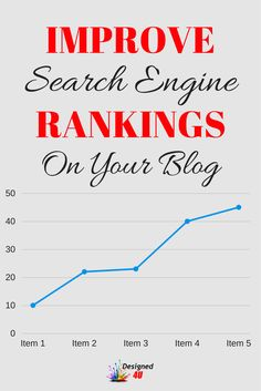 Learn how you can improve your search engine rankings for your blog.
