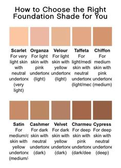 Choosing the right Younique foundation shade