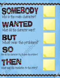 Writing Posters For Your Classroom from Rundes Room on TeachersNotebook.com (4 pages)