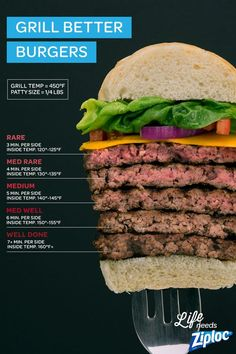Stop guessing while grilling. Learn the basics of burger doneness in this easy guide from Ziploc®. How to tell if your burger is medium or well done without cutting, find the perfect grill temp, and more. Great to have on hand for summer barbecues and coo Grilling Tips, Grilling Recipes, Beef Recipes, Grilling Burgers, Cooking Burgers On Grill, Burger On Grill, Fast Recipes, How To Grill Hamburgers, Burger Cook Time