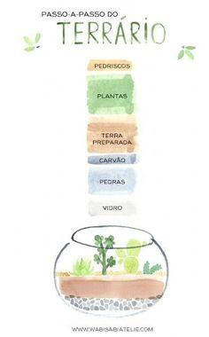 Tips To Improve Your Home Horticulture Experience Wabi Sabi, Indoor Garden, Indoor Plants, Little Gardens, Plants Are Friends, Garden Journal, Garden Terrarium, Cactus Y Suculentas, Green Life