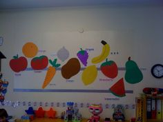 To help the kids learn the names of different fruit and vegetable, we made up a song (to the tune of Twinkle Twinkle). We followed up with a related craft. They loved it!