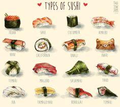 Konnichiwa kawaii world...!!: Storia del sushi : le origini