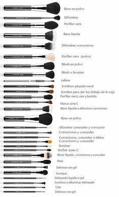 Conoce las diferentes herramientas de #maquillaje y aprende a darles el uso adecuado #colegiaturacolombianadecosmetologia