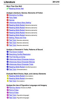 Teaching Mrs. T: Top 8 Tech. Sites for Test Prep~ NWEA MAP Reading