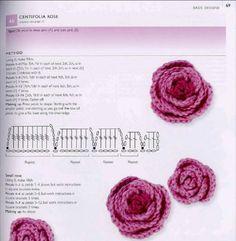 Una locura de ideas: Rosa ganchillo, patrón.
