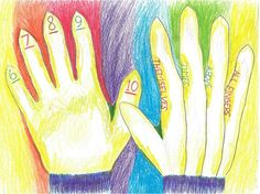 ) Lay the gloves on a table or desktop, thumbs and palms down.  2) Number and letter the gloves as shown, with colored pencils. Note that the numbers are on the palm sides and the lettering on the backs (placed so the words will read correctly when flipped). The fingers/numbers are: 6/pinky, 7/ring, 8/middle, 9/index, 10/thumb.  3) Letter the back of the left glove: ALL FINGERS / TOUCHING / AND BELOW / TIMES TEN And the back of the right glove: ALL FINGERS / ABOVE / TIMES / THEMSELVES Waldorf Math, 3 Letter, Colored Pencils, A Table, Fairy Tales, Homeschool, Grade 2, Lettering, Palms