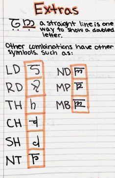 Learn Elvish the easy way - Imgur