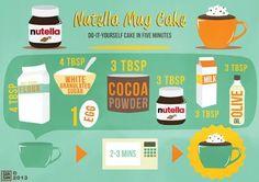Nutella mug cake