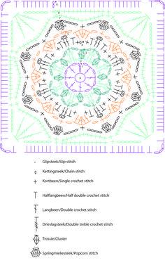 Crochet Squares Patterns Hier is Marokkaanse hekelblok Crochet Pillow Pattern, Crochet Mandala Pattern, Crochet Motifs, Granny Square Crochet Pattern, Crochet Diagram, Crochet Stitches Patterns, Crochet Chart, Crochet Afghans, Crochet Squares