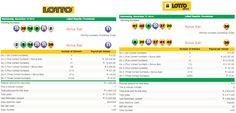 Latest #SouthAfricanLottoResults & #SouthAfricanLottoplusResults| 15 November 2014  http://www.onlinecasinosonline.co.za/online-lottery-directory/lottery-results-south-africa/latest-south-african-lotto-lotto-plus-results-15-november-2014.html