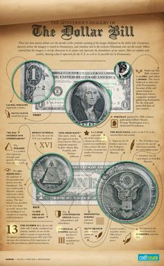 The Mysterious Imagery of the Dollar Bill.  This was a fun read.  Didn't know half these things!