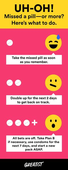 birth control pills arent just used for contraception httpwwwreproductivefactsorghormone_birth_control_pills_not_just_contraception pms