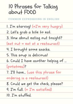 Useful English Expressions Commonly Used in Daily Conversations - ESL Buzz