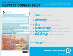 Anatomy of a perfect Google+ post - how are you doing? #socialmedia #googleplus
