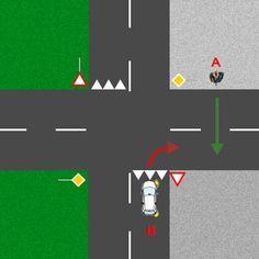 Vraag 6 Geef de volgorde van voorrang of voor laten gaan: A. voetganger A, auto B B. auto B, voetganger A